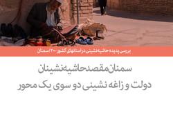 بررسی پدیده حاشیه نشینی در استانهای کشور - ۲۰ / سمنان