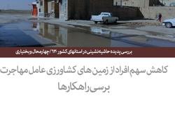 بررسی پدیده حاشیه نشینی در استانهای کشور-۶۳ /چهارمحال و بختیاری