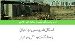 بررسی پدیده حاشیه نشینی در استانهای کشور-۶۴ /قم