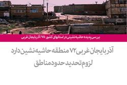 بررسی پدیده حاشیه نشینی در استانهای کشور-۷۵/آذربایجان غربی