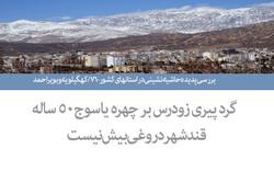 بررسی پدیده حاشیه نشینی در استانهای کشور-۷۶/ کهگیلویه و بویر احمد
