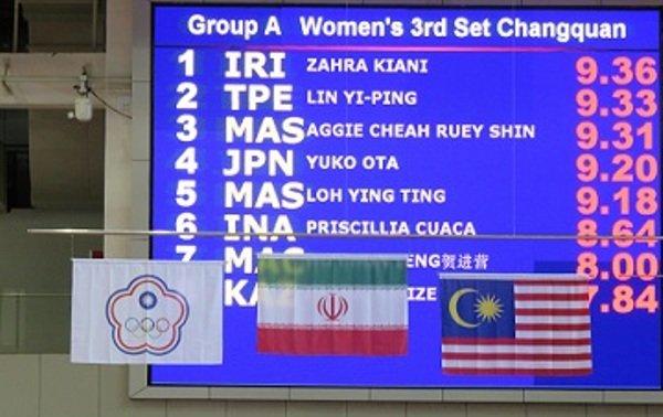 ايران تحرز الميدالية الذهبية الثانية في بطولة شباب آسيا برياضة الووشو
