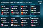 جداول و نتایج کامل گروههای هشتگانه آسیا/ فقط یک مدعی در صدر نیست