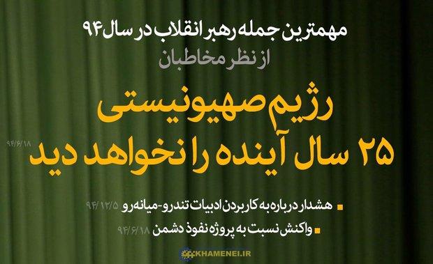 مهمترین جمله رهبر معظم انقلاب در سال ۹۴ انتخاب شد