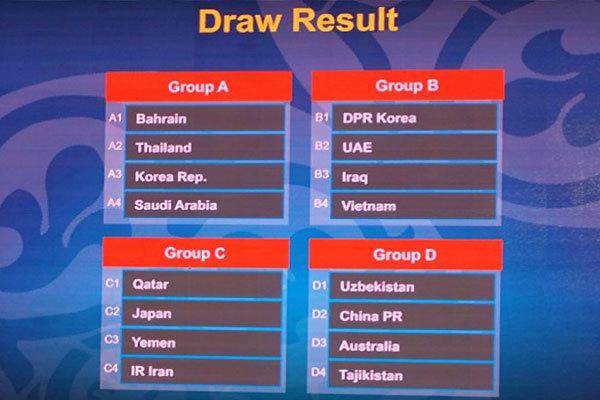 Iran learn rivals at U-19 AFC C'ships