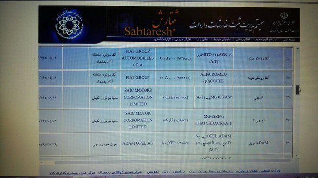 لغو مجوز ورود خودروهای آمریکایی به ایران با دستور وزیر صنعت 5