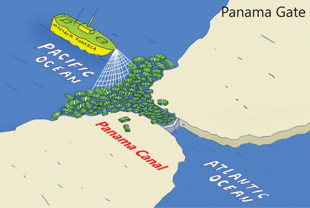 Panama Gate