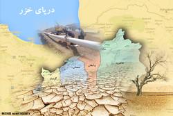 انتقال آب دریای خزر به استان سمنان