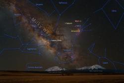 کهکشان راه شیری ستاره می دزدد