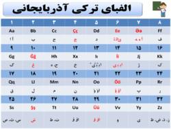 الجامعات الايرانية تدرس اللغة والادب التركي الاذري اعتبارا من العام القادم