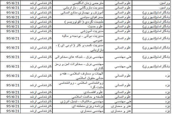 ۴۸۰ رشته ارشد دانشگاه آزاد مجاز شد/جدول رشتهها برای ورودیهای جدید