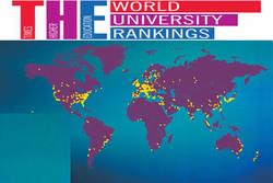İran üniversitelerinin dünya sıralamasındaki yerleri
