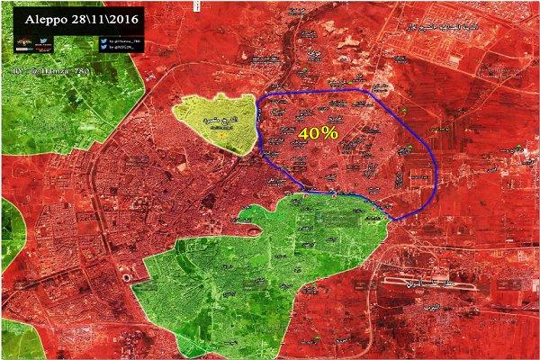 توقعات باستعادة السيطرة على شرق حلب مع نهاية 2016
