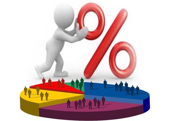 تسهیل شرایط کسب و کار ریسک پذیری اقتصاد ایران را کاهش میدهد