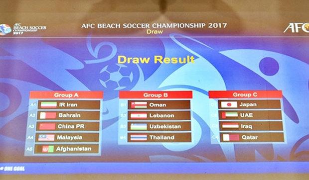 ايران في المجموعة الاولى ببطولة آسيا للكرة الشاطئية 2017