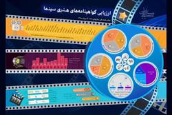 وضعیت اعطای گواهینامه های هنری به سینماگران در سه دولت اخیر
