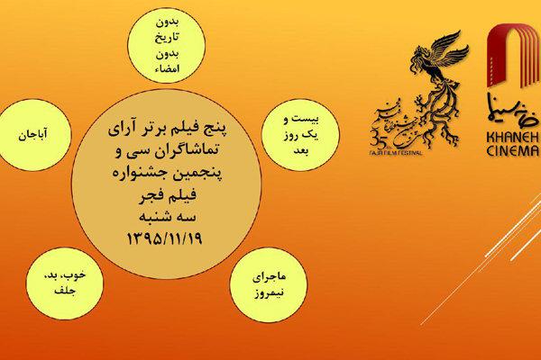آرای مردمی جشنواره فیلم فجر