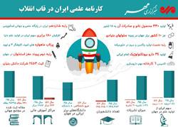 کارنامه علمی ایران در قاب انقلاب
