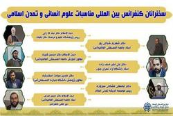 کنفرانس مناسبات علوم انسانی و تمدن اسلامی