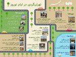 راهنمای تهرانگردی در ایام نوروز