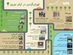 اینفومهر تهرانگردی