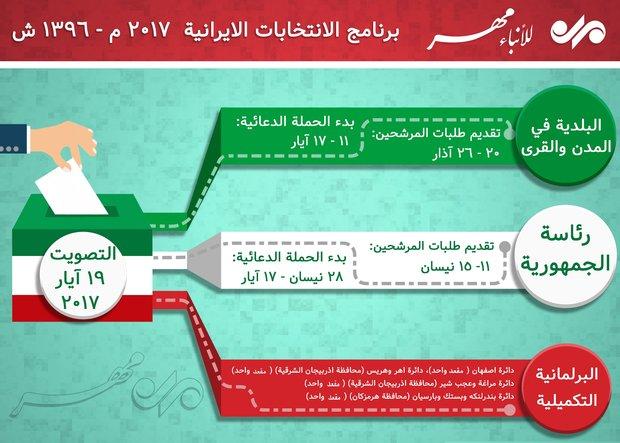 برنامج الانتخابات الرئاسية والبلدية والبرلمانية التكميلية/انفوغراف