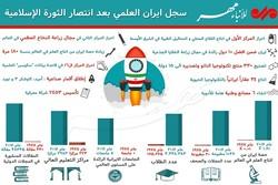 الإنجازات العلمية في ايران بعد انتصار الثورة الإسلامية
