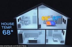 تولید حسگر ترکیبی برای مدیریت ساده منازل هوشمند