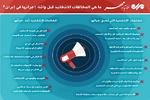ما هي المخالفات الإنتخابية في إيران؟