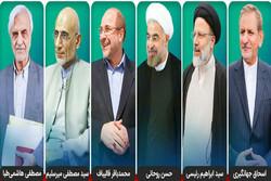 التلفزيون الإيراني يبث المناظرة الأولى بين المرشحين للرئاسة الجمهورية على الهواء مباشرة