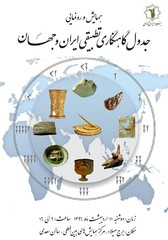 A poster for the Conference of Comparative Chronology of Iran and the World