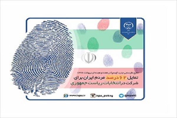 نتائج ملفتة لمركز إستطلاع الرأي بخصوص الإنتخابات الرئاسية في إيران : 62% يشاركون في الانتخابات