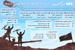 مدينة خرمشهر: من احتلالها الى تحريرها