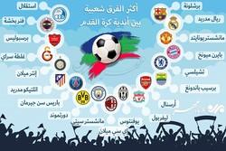 أكثر الفرق شعبية بين أندية كرة القدم