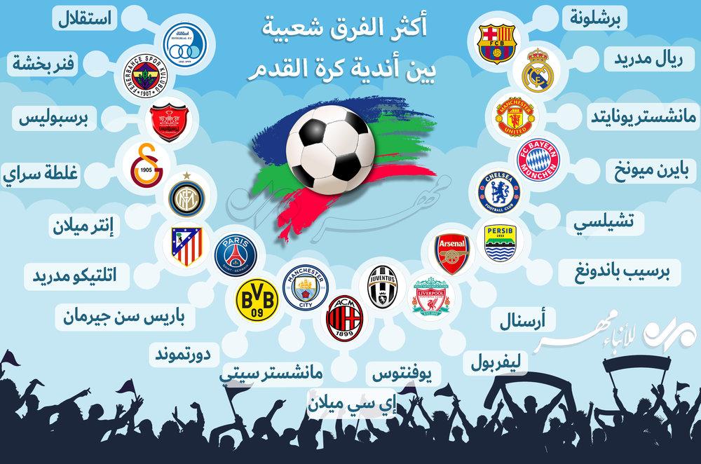 أكثر الفرق شعبية بين اندية كرة القدم