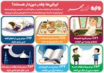 ایرانیها چقدر دیندار هستند؟