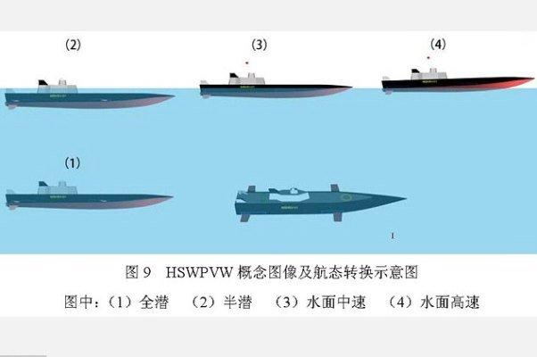 ناو چینی به زیردریایی تبدیل می شود