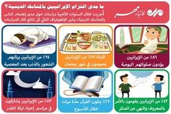 ما هو مدى التزام الإيرانيين بمناسكهم الدينية؟