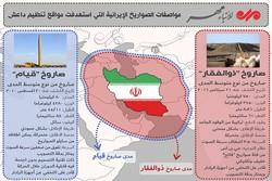 مواصفات الصواريخ الإيرانية التي استهدفت مواقع تنظيم داعش في دير الزور