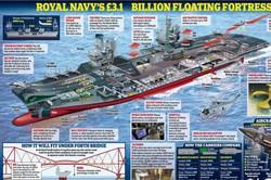 کشتی جنگی انگلیس