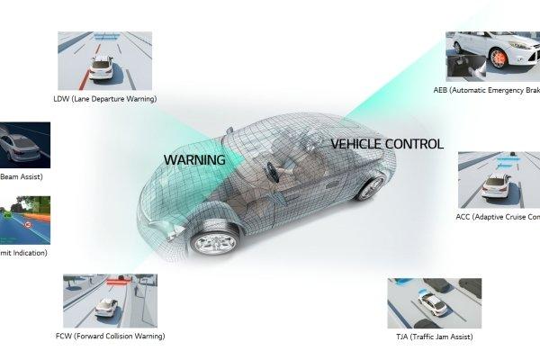سیستم دستیار راننده پیشرفته در خودروهای آلمانی بکارگرفته می شود