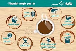 ماذا يحصل في جسمنا عندما نشرب كوباً من القهوة؟
