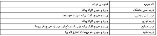 مقررات جدید تردد در دانشگاه شریف اعلام شد