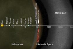 عکس خارق العاده از منطقه پر ستاره کهکشان راه شیری