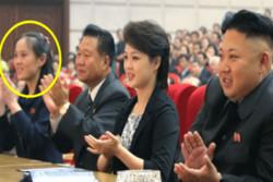 کیم یو جونگ