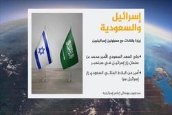 عربستان و اسرائیل