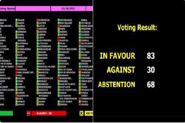 قطعنامه ضد حقوق بشری سازمان ملل