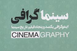 سینماگرافی