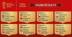 گروه بندی جام جهانی 2018 روسیه