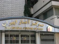 statistical center
